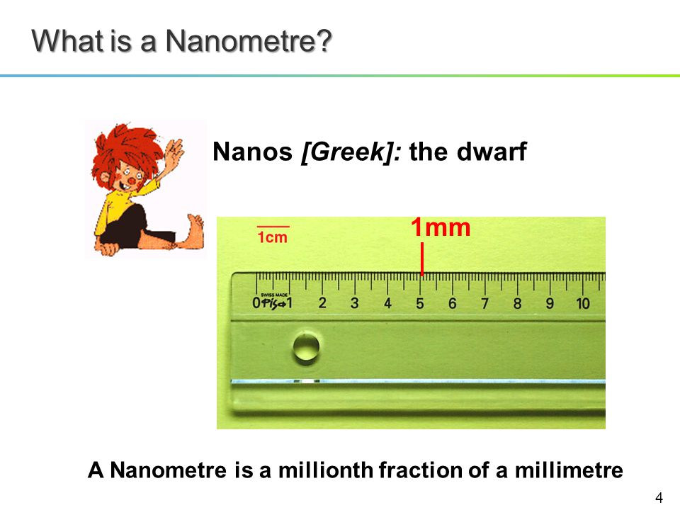 What is a Nanometre Nanos [Greek]: the dwarf 1mm